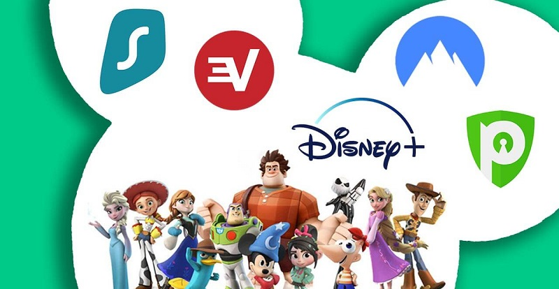 Can you access Disney Plus VPN from outside the United States?