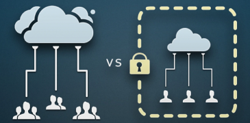 Private Clouds: Pros & Cons